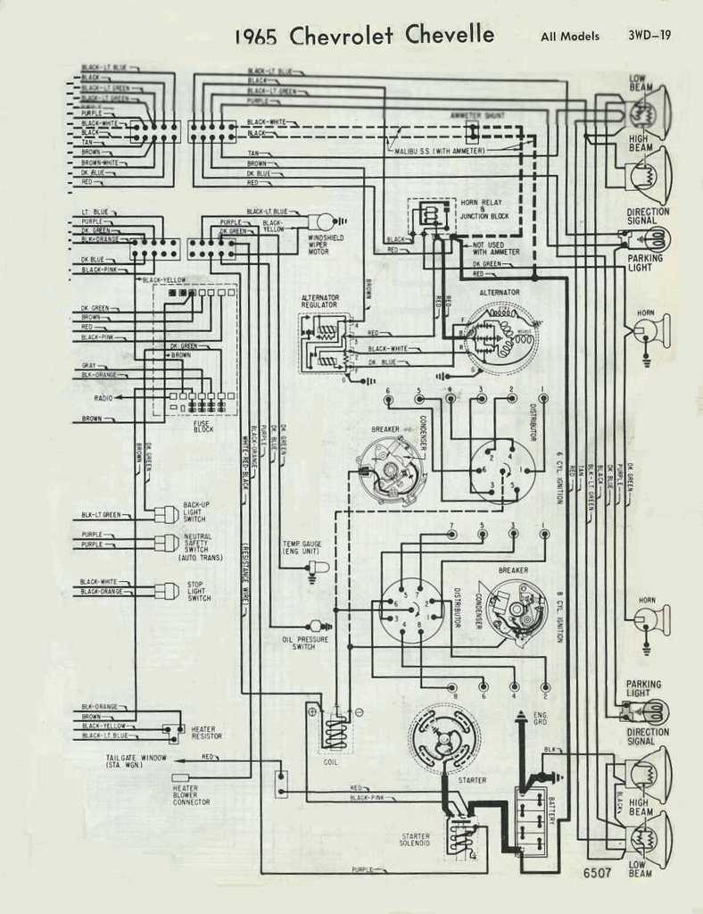 70 chevelle wiring harness junction block diagram 69 chevelle wiring harness #13
